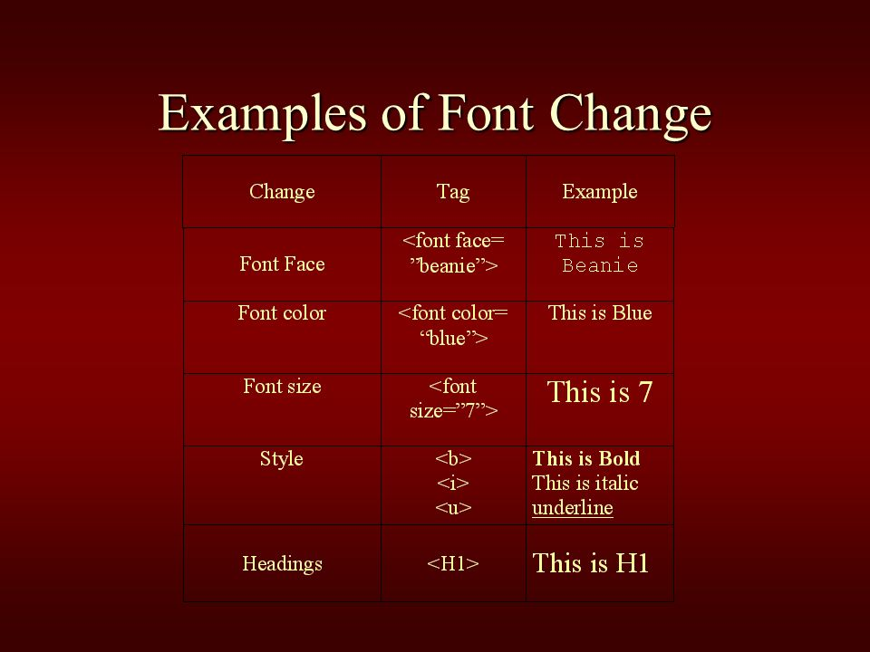 Examples of Font Change