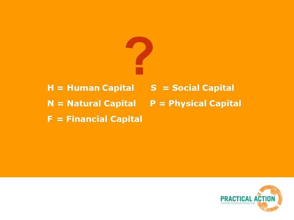 H = Human Capital S = Social Capital N = Natural Capital P = Physical Capital F = Financial Capital