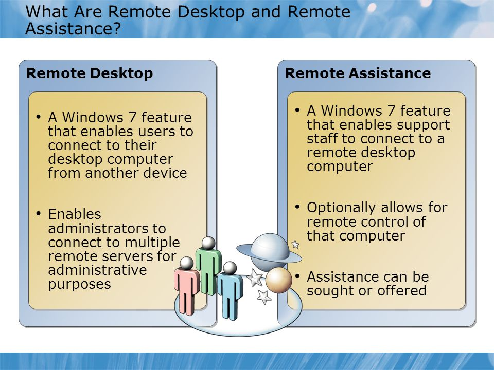 What Are Remote Desktop and Remote Assistance.