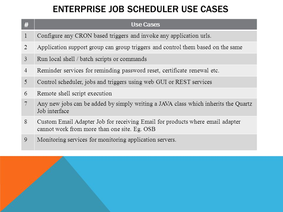 ENTERPRISE JOB SCHEDULER SAJEEV RAMAKRISHNAN 29 AUG ppt download