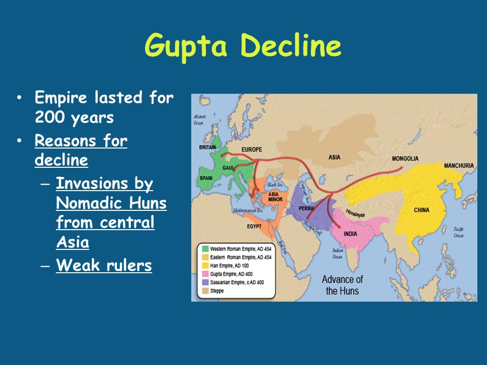 Gupta Decline Empire lasted for 200 years Reasons for decline – Invasions by Nomadic Huns from central Asia – Weak rulers