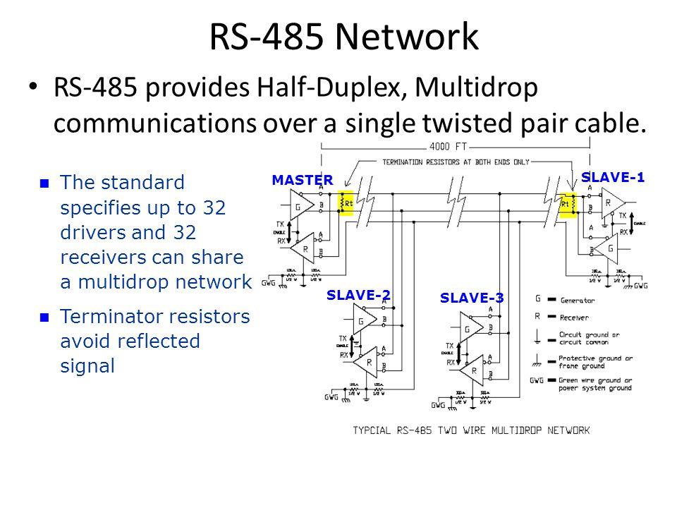 multi drop rs 422 wiring diagram