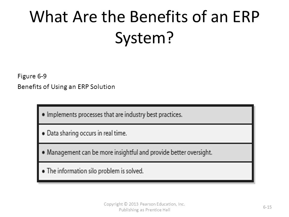 What Are the Benefits of an ERP System.