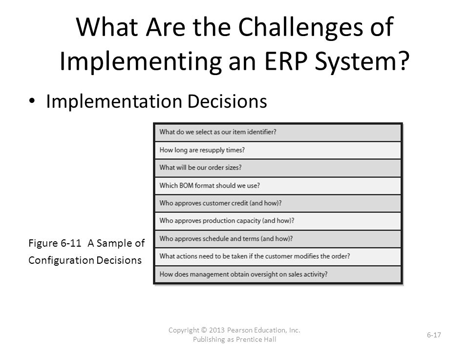 What Are the Challenges of Implementing an ERP System.