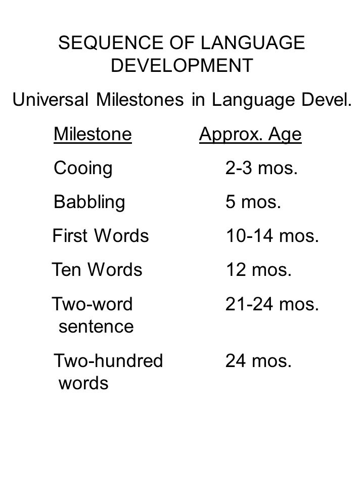 SEQUENCE OF LANGUAGE DEVELOPMENT Universal Milestones in Language Devel.