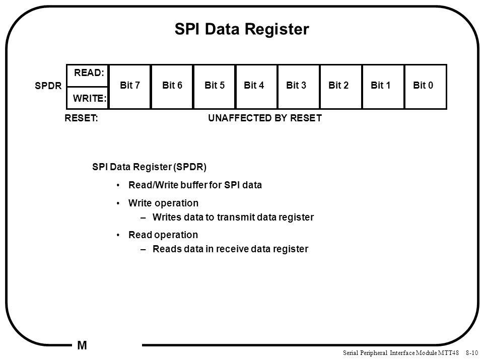 Serial Peripheral Interface Module MTT M SERIAL PERIPHERAL INTERFACE