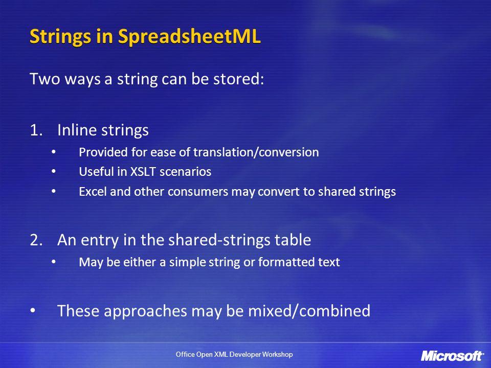 Office Open XML Developer Workshop Office Open XML Overview Štěpán