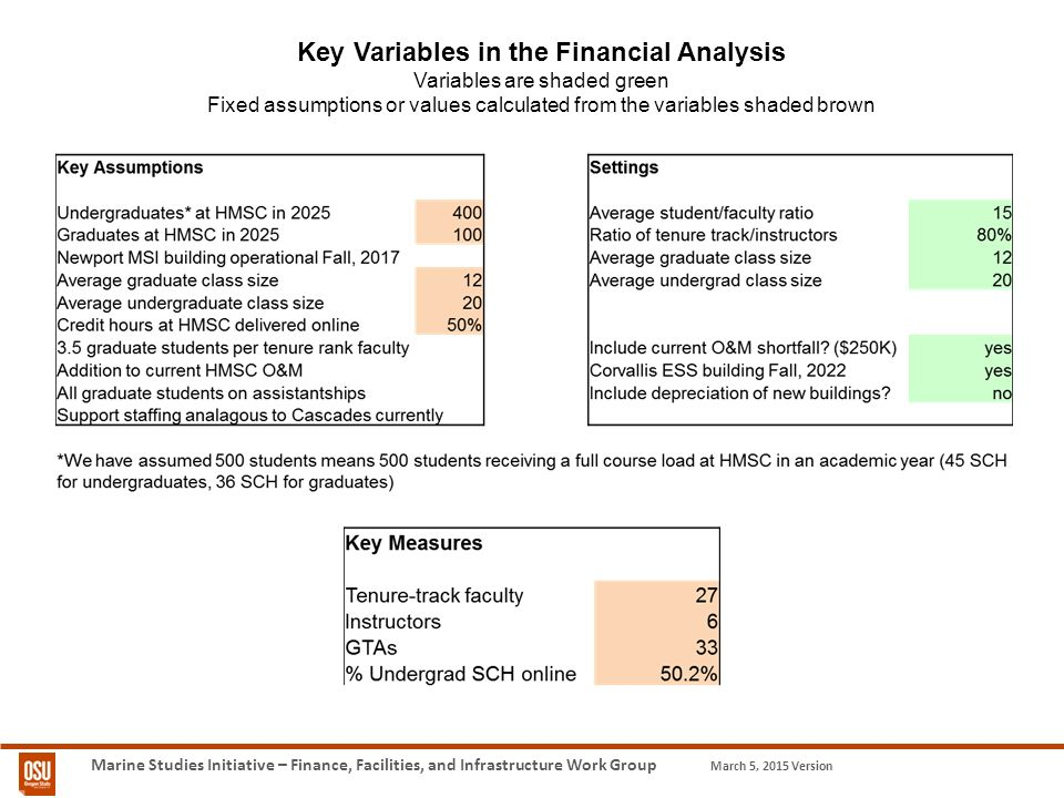 Marine Studies Initiative – Finance, Facilities, and Infrastructure Work Group March 5, 2015 Version Key Variables in the Financial Analysis Variables are shaded green Fixed assumptions or values calculated from the variables shaded brown