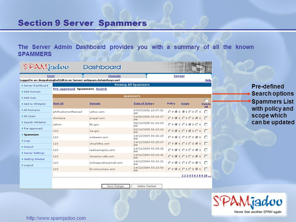 Section 9 Server Spammers The Server Admin Dashboard provides you with a summary of all the known SPAMMERS Pre-defined Search options Spammers List with policy and scope which can be updated
