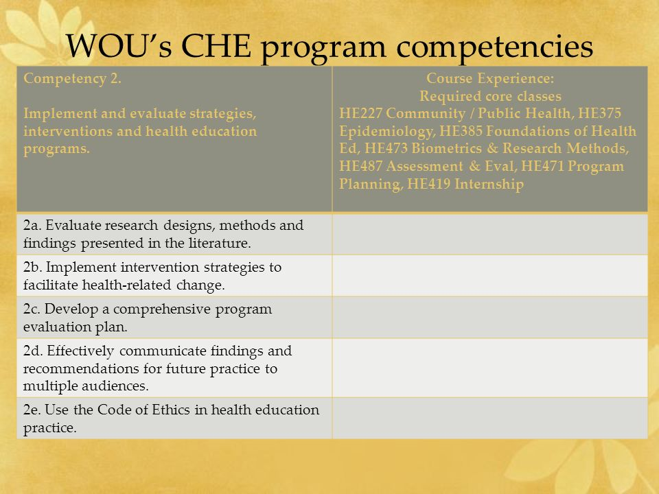 WOU's CHE program competencies Competency 2.