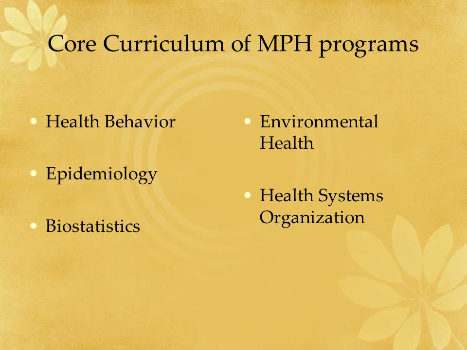 Core Curriculum of MPH programs Health Behavior Epidemiology Biostatistics Environmental Health Health Systems Organization