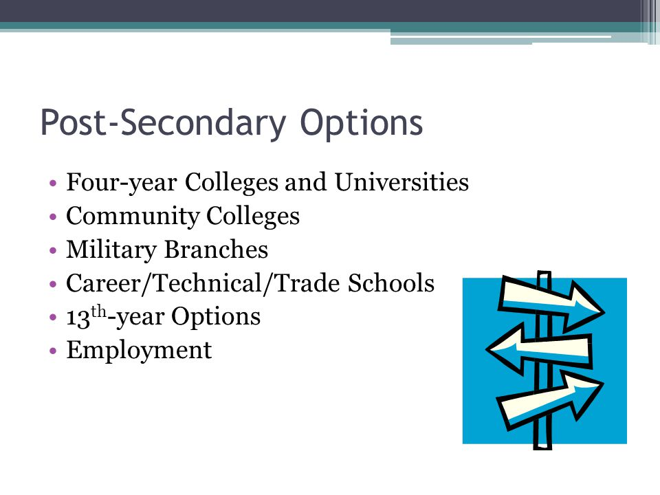 6 post secondary options four year colleges and universities community colleges military branches careertechnicaltrade schools 13 th year options