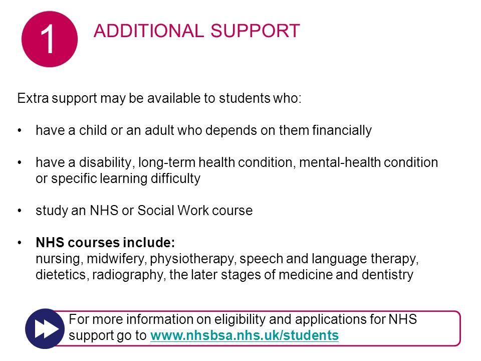 ADDITIONAL SUPPORT Extra support may be available to students who: have a child or an adult who depends on them financially have a disability, long-term health condition, mental-health condition or specific learning difficulty study an NHS or Social Work course NHS courses include: nursing, midwifery, physiotherapy, speech and language therapy, dietetics, radiography, the later stages of medicine and dentistry ADDITIONAL SUPPORT For more information on eligibility and applications for NHS support go to   1
