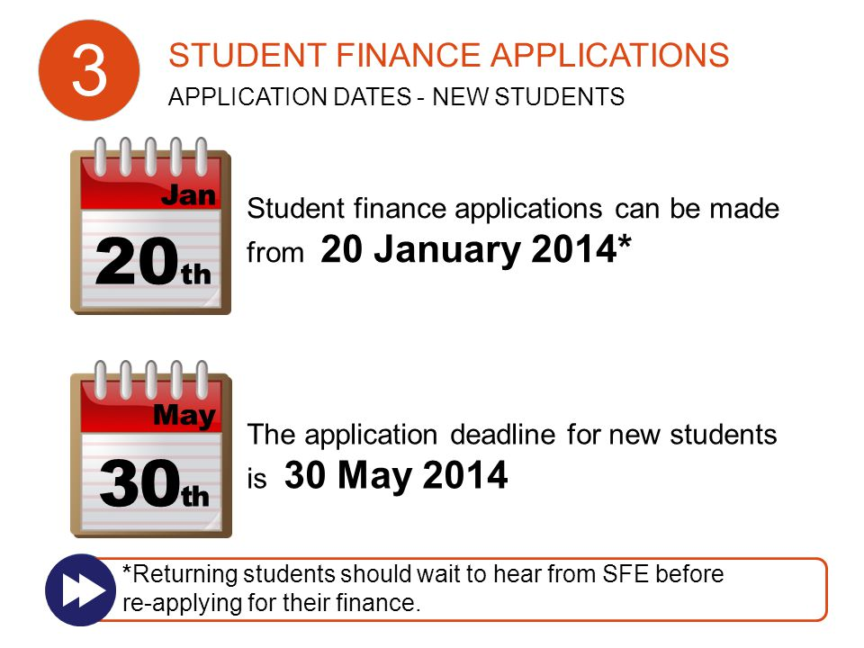 May The application deadline for new students is 30 May th Student finance applications can be made from 20 January 2014* 20 th Jan STUDENT FINANCE APPLICATIONS APPLICATION DATES - NEW STUDENTS *Returning students should wait to hear from SFE before re-applying for their finance.