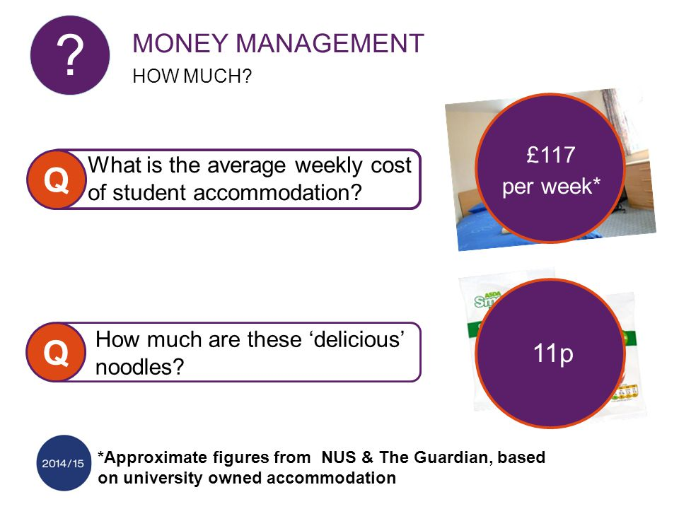 Q What is the average weekly cost of student accommodation.