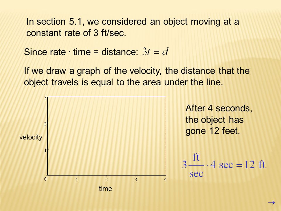 time velocity After 4 seconds, the object has gone 12 feet.