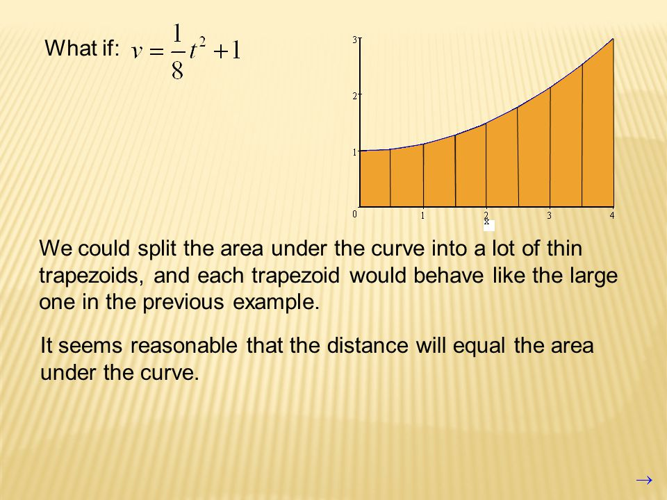 What if: We could split the area under the curve into a lot of thin trapezoids, and each trapezoid would behave like the large one in the previous example.