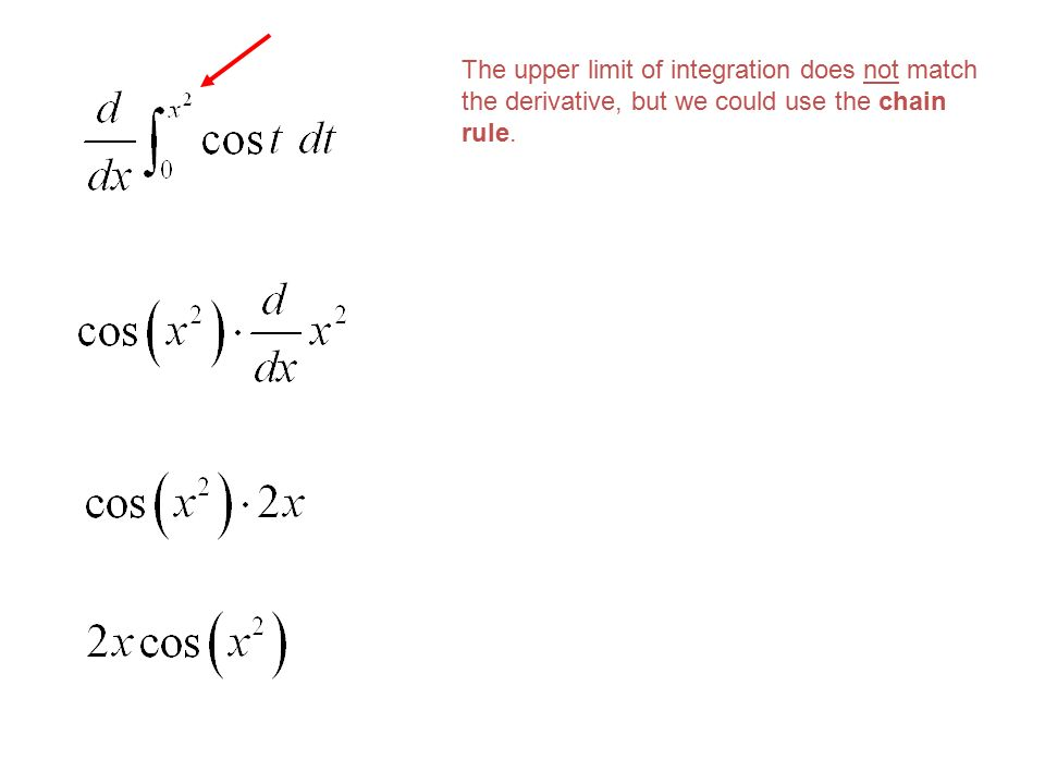 The upper limit of integration does not match the derivative, but we could use the chain rule.