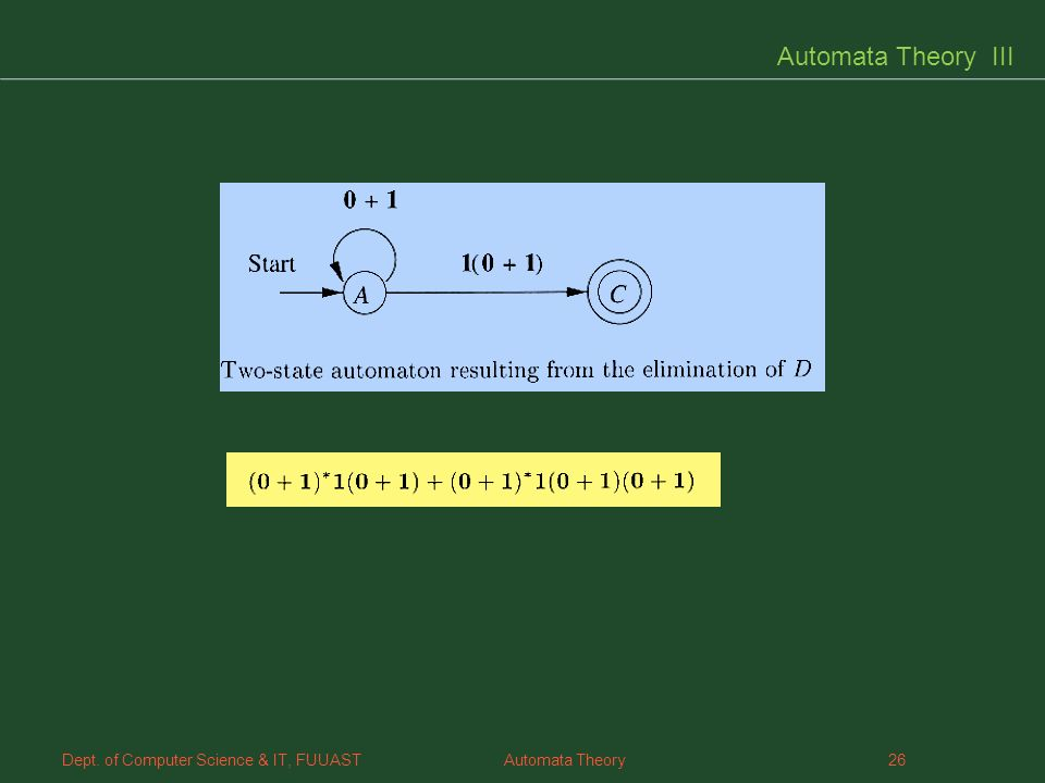 26 Dept. of Computer Science & IT, FUUAST Automata Theory Automata Theory III