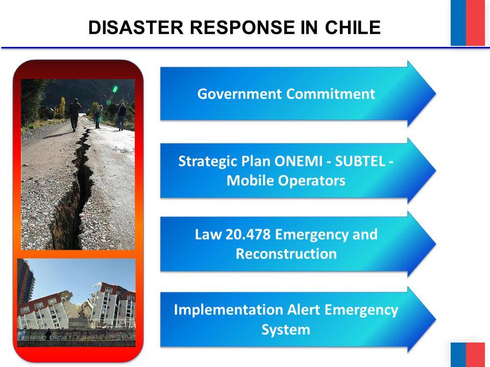 IMPLEMENTATION ALERT EMERGENCY SYSTEM IN CHILE SUBTEL Montreal, ITU