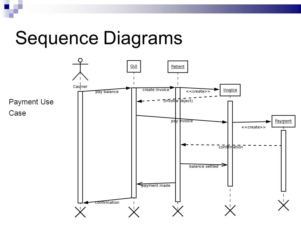 Hospital management system oosd assignment 1 object oriented sequence diagrams 13 14 payment use case ccuart Images