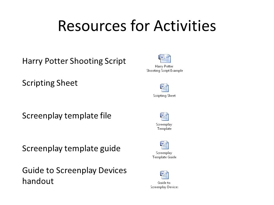 Theme 4 (Activity 2) Writing a Screenplay  Learning