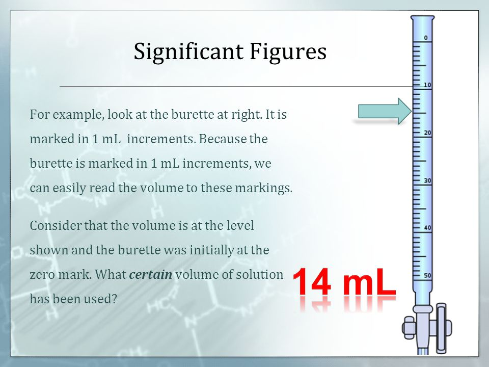 Significant Figures For example, look at the burette at right.