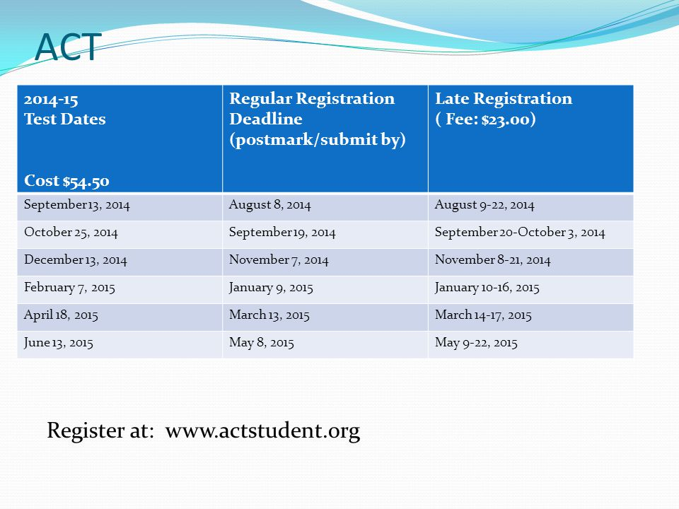 ACT Test Dates Cost $54.50 Regular Registration Deadline (postmark/submit by) Late Registration ( Fee: $23.00) September 13, 2014August 8, 2014August 9-22, 2014 October 25, 2014September 19, 2014September 20-October 3, 2014 December 13, 2014November 7, 2014November 8-21, 2014 February 7, 2015January 9, 2015January 10-16, 2015 April 18, 2015March 13, 2015March 14-17, 2015 June 13, 2015May 8, 2015May 9-22, 2015 Register at: