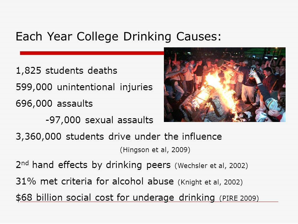 Each Year College Drinking Causes: 1,825 students deaths 599,000 unintentional injuries 696,000 assaults -97,000 sexual assaults 3,360,000 students drive under the influence (Hingson et al, 2009) 2 nd hand effects by drinking peers (Wechsler et al, 2002) 31% met criteria for alcohol abuse (Knight et al, 2002) $68 billion social cost for underage drinking (PIRE 2009)