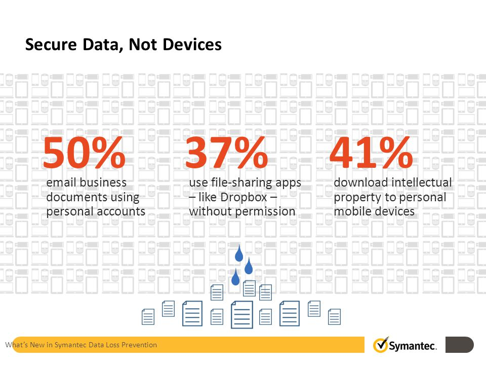 Secure Data, Not Devices What's New in Symantec Data Loss Prevention 50%  business documents using personal accounts 37% use file-sharing apps – like Dropbox – without permission 41% download intellectual property to personal mobile devices