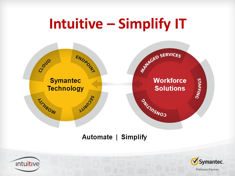Intuitive – Simplify IT Symantec Technology Workforce Solutions Automate | Simplify