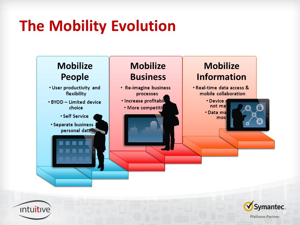 Mobilize Business Re-imagine business processes Increase profitability More competitive Mobilize Business Re-imagine business processes Increase profitability More competitive Mobilize Information Real-time data access & mobile collaboration Device does not matter Data matters most Mobilize Information Real-time data access & mobile collaboration Device does not matter Data matters most Mobilize People User productivity and flexibility BYOD – Limited device choice Self Service Separate business & personal data Mobilize People User productivity and flexibility BYOD – Limited device choice Self Service Separate business & personal data The Mobility Evolution 6