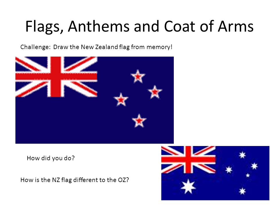 Kiwi Identity  Flags, Anthems and Coat of Arms Challenge: Draw the