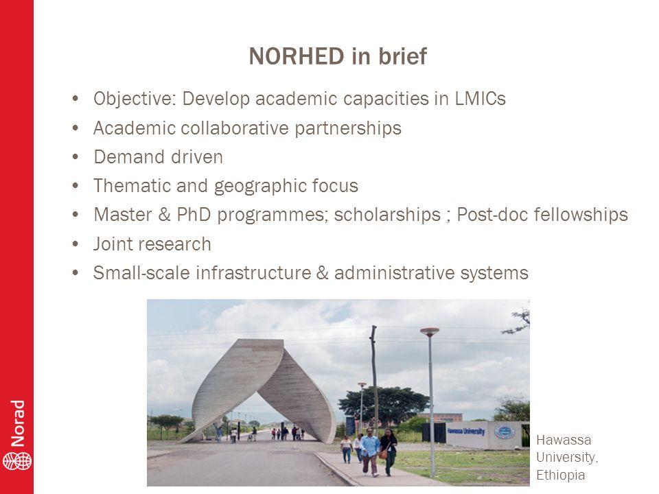 NORHED Norwegian Programme for Capacity Development in