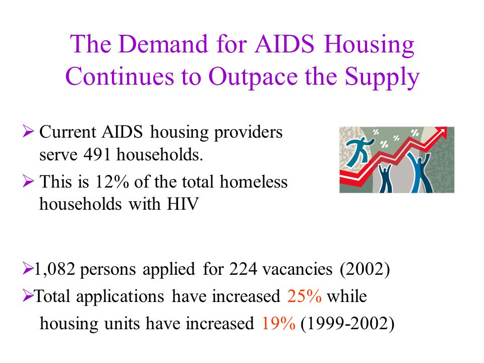 The Demand for AIDS Housing Continues to Outpace the Supply  Current AIDS housing providers serve 491 households.