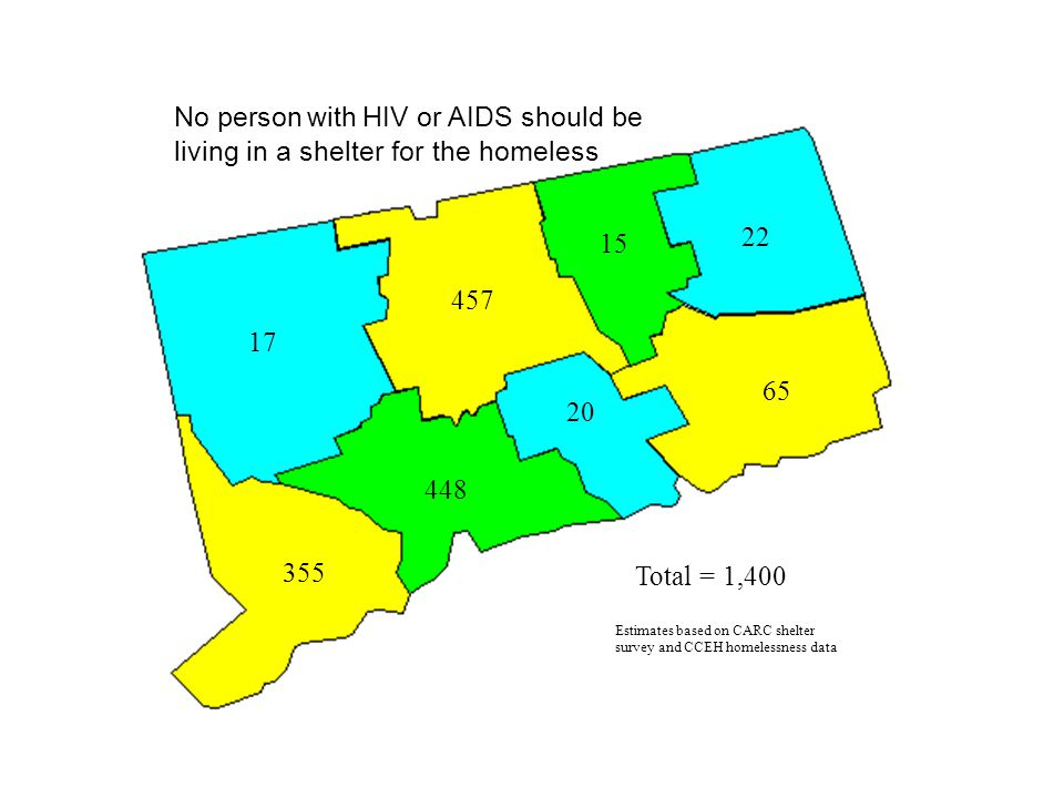 No personwithHIV or AIDS should be living in a shelter for the homeless Total = 1,400 Estimates based on CARC shelter survey and CCEH homelessness data