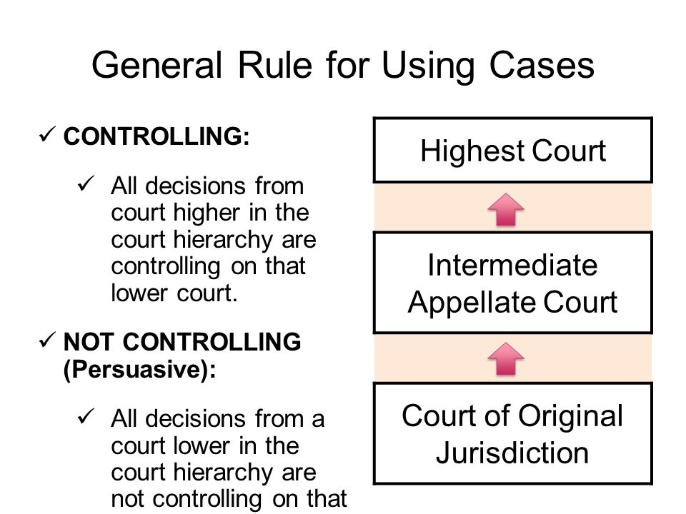 General Rule for Using Cases CONTROLLING: All decisions from court higher in the court hierarchy are controlling on that lower court.