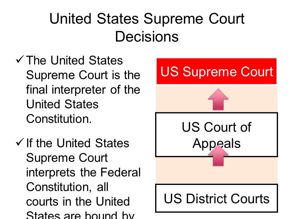 United States Supreme Court Decisions The United States Supreme Court is the final interpreter of the United States Constitution.