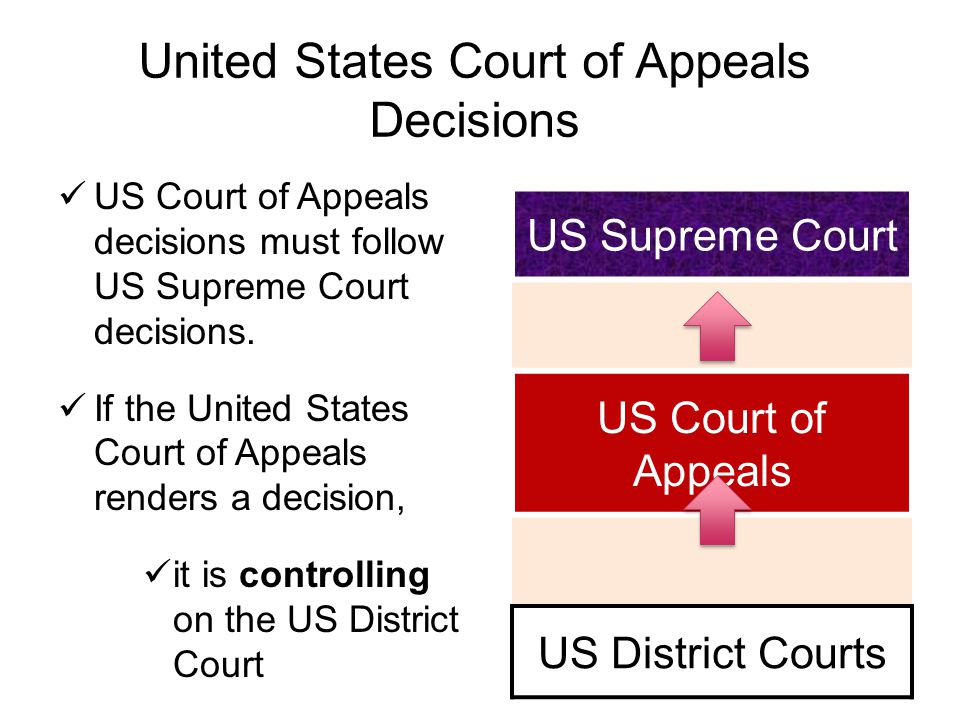 United States Court of Appeals Decisions US Court of Appeals decisions must follow US Supreme Court decisions.