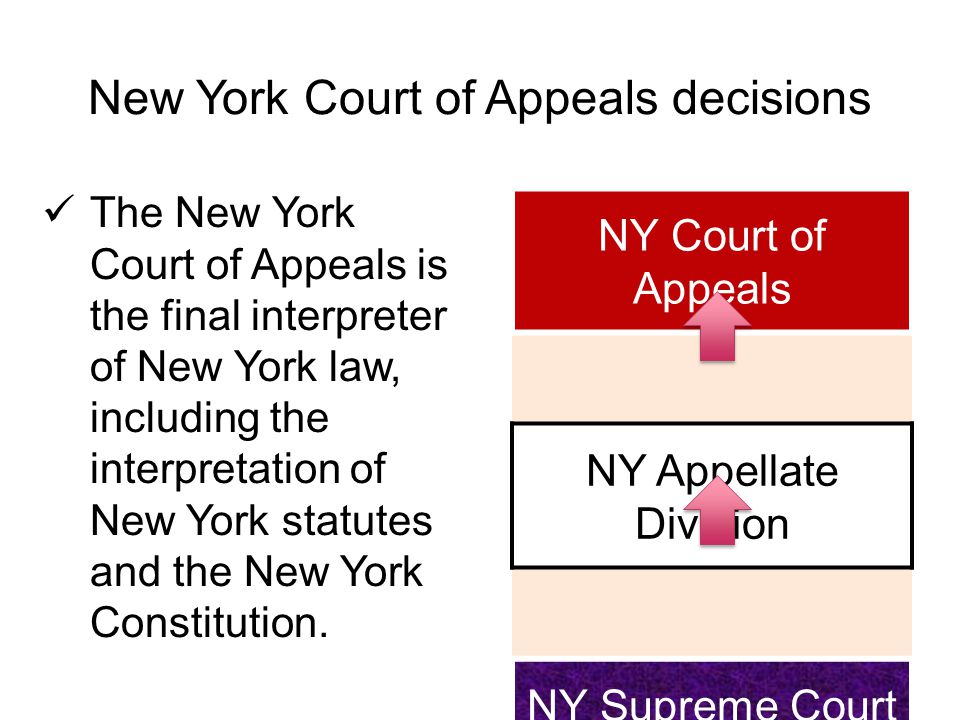 New York Court of Appeals decisions The New York Court of Appeals is the final interpreter of New York law, including the interpretation of New York statutes and the New York Constitution.