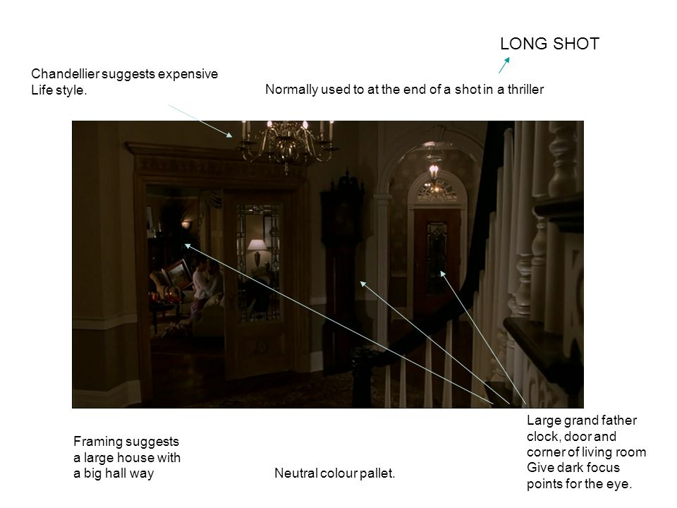 LONG SHOT Normally used to at the end of a shot in a thriller Chandellier suggests expensive Life style.