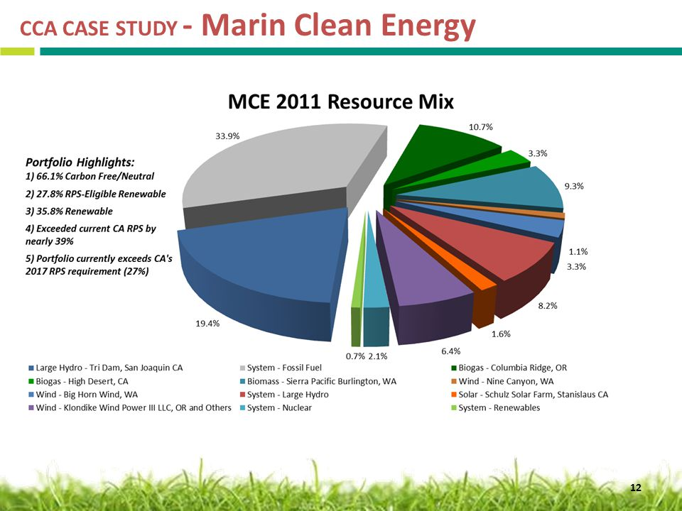 CCA CASE STUDY - Marin Clean Energy 12