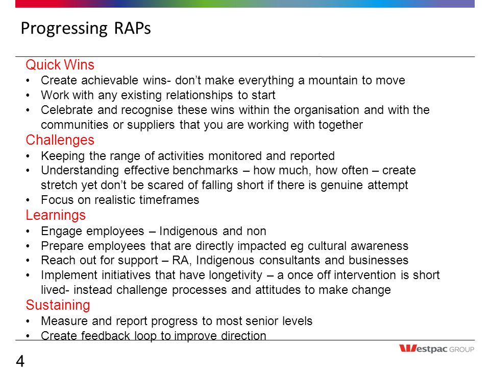 Westpac Banking Corporation ABN IT ' S A RAP NEEOPA SEPT