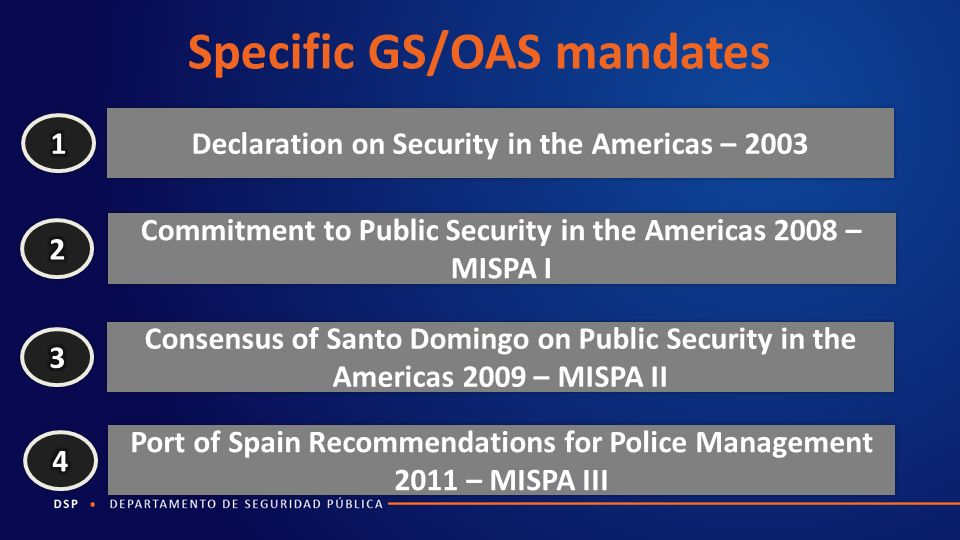 Specific GS/OAS mandates Declaration on Security in the Americas – 2003 Consensus of Santo Domingo on Public Security in the Americas 2009 – MISPA II Commitment to Public Security in the Americas 2008 – MISPA I Port of Spain Recommendations for Police Management 2011 – MISPA III