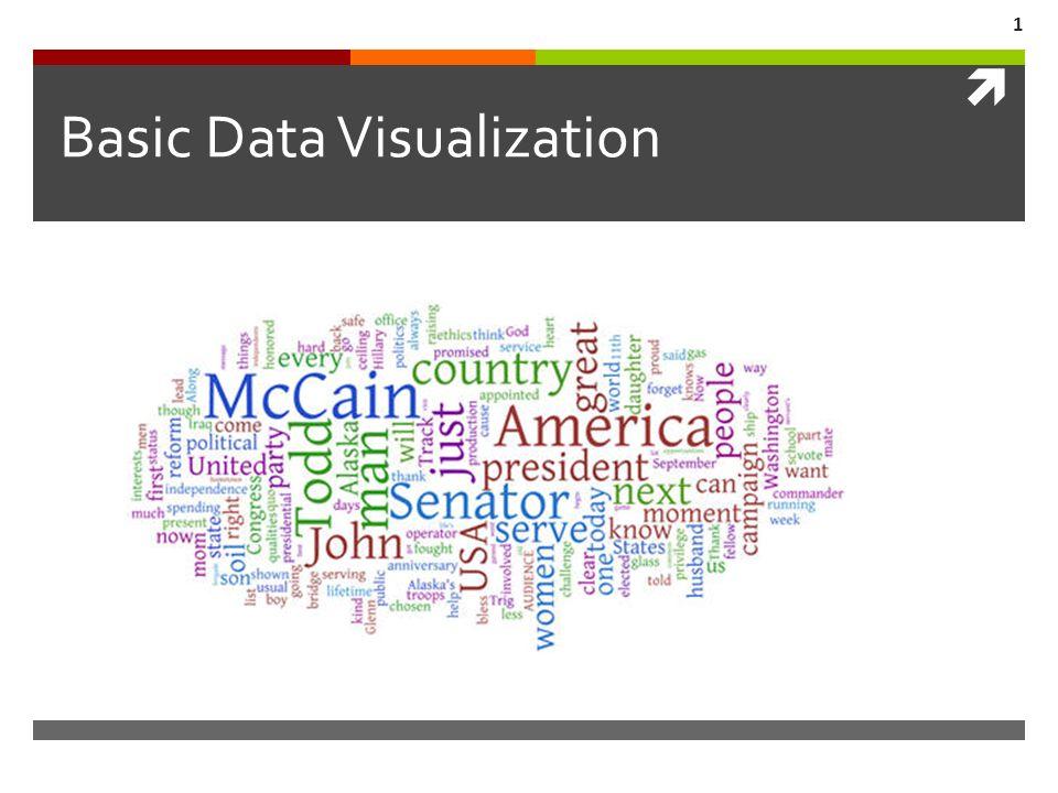 1 Basic Data Visualization  IPython An interactive shell to