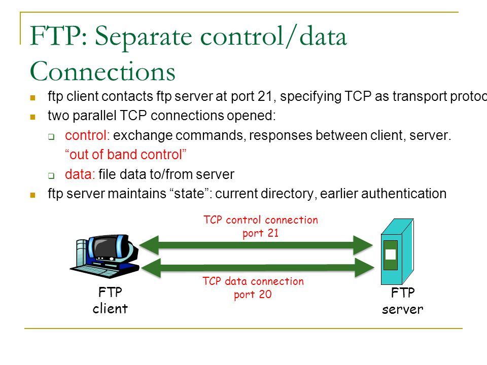 FTP: Separate control/data Connections ftp client contacts ftp server at port 21, specifying TCP as transport protocol two parallel TCP connections opened:  control: exchange commands, responses between client, server.