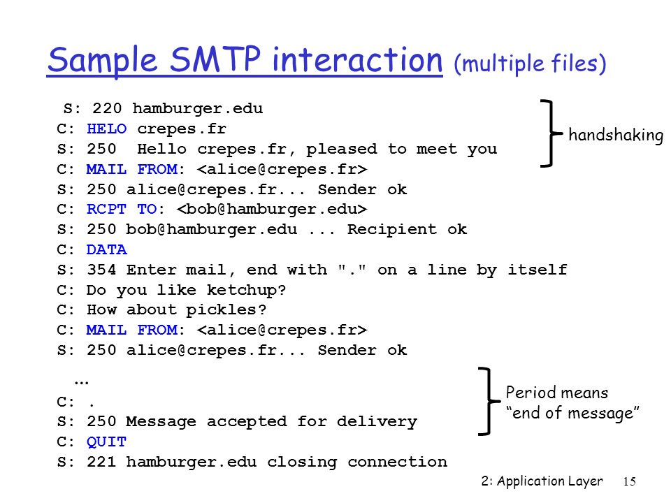 2: Application Layer15 Sample SMTP interaction (multiple files) S: 220 hamburger.edu C: HELO crepes.fr S: 250 Hello crepes.fr, pleased to meet you C: MAIL FROM: S: 250