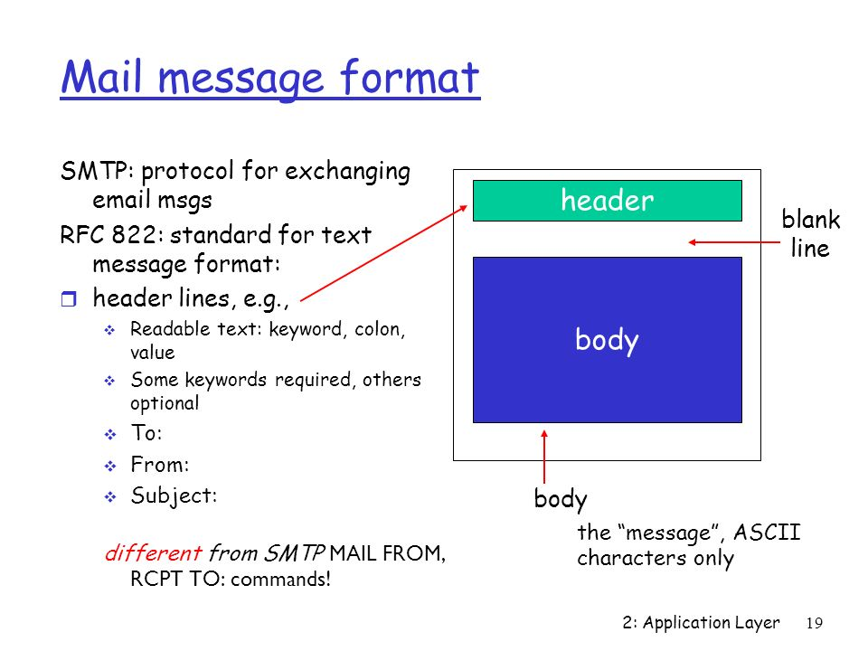 2: Application Layer19 Mail message format SMTP: protocol for exchanging  msgs RFC 822: standard for text message format: r header lines, e.g.,  Readable text: keyword, colon, value  Some keywords required, others optional  To:  From:  Subject: different from SMTP MAIL FROM, RCPT TO: commands.