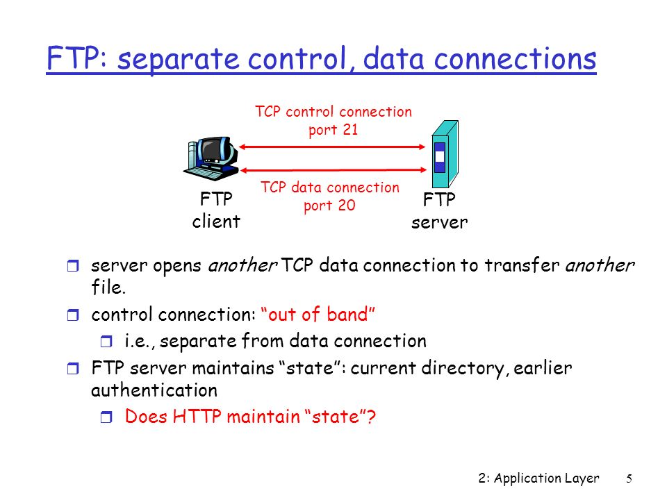2: Application Layer5 FTP: separate control, data connections FTP client FTP server TCP control connection port 21 TCP data connection port 20 r server opens another TCP data connection to transfer another file.