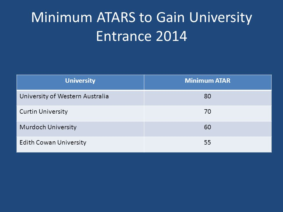Minimum ATARS to Gain University Entrance 2014 UniversityMinimum ATAR University of Western Australia80 Curtin University70 Murdoch University60 Edith Cowan University55